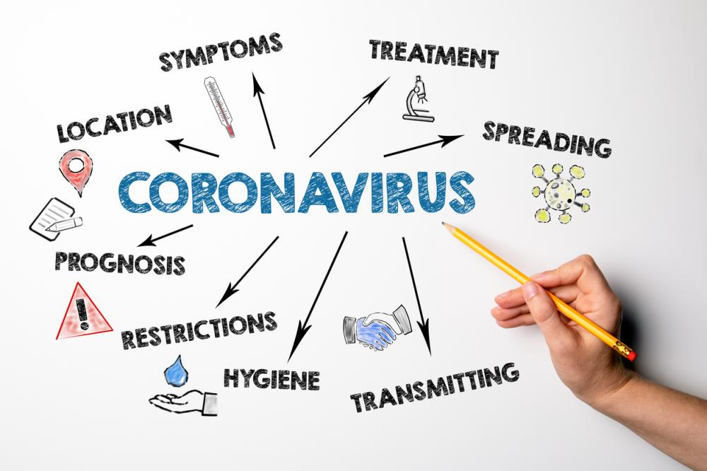 coronavirus concept image: symptoms, treatment, spreading, transmitting, hygiene